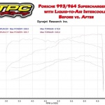 1porsche-964-and-993-supercharger-kitproducts3image_3-2.jpg
