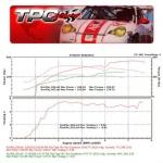 1tpcracing-996997carreraturboct-conversionproduimage_5-2.jpg