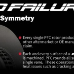 Zero Failure Dynamic Symmetry
