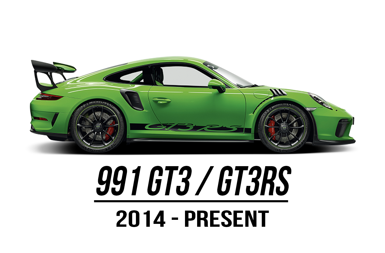 991 GT3RS Button