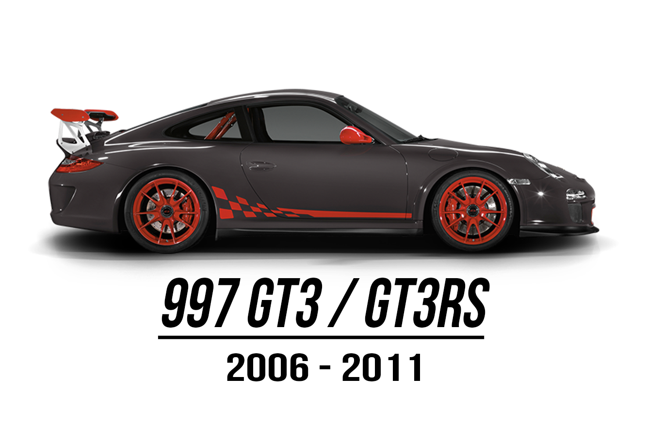 997 GT3RS Button