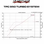 TPC 950 Dyno